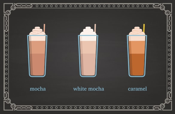 Smoothie and Frappe Bar